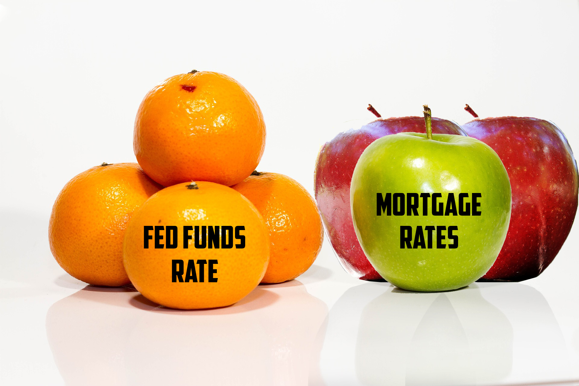 Fed Funds Rate and Mortgage Rates